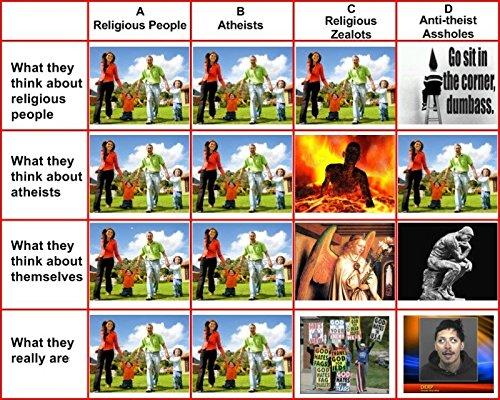 Der Museum Steckdose Charts von–Atheist & theist Perspektiven–A3Poster Druck