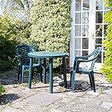 Resol Tossa Outdoor Round Garden Table - Green Plastic - 86cm Diameter