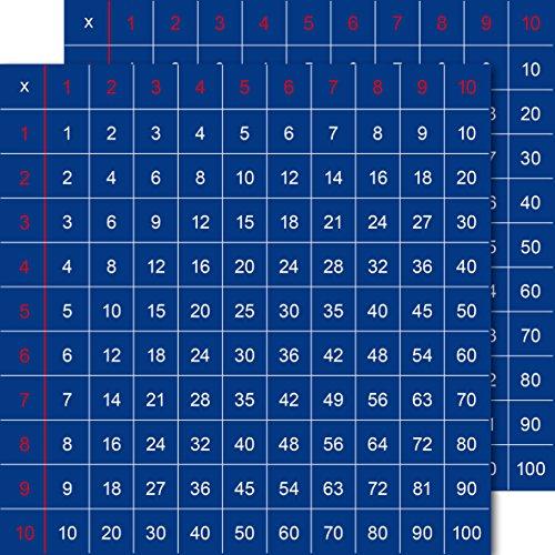 Aufkleber Sticker 1 x 1 Einmaleins Mathe Mathematik Lern Hilfe Lernhilfe Nachhilfe für Schule Beruf Ausbildung (2)