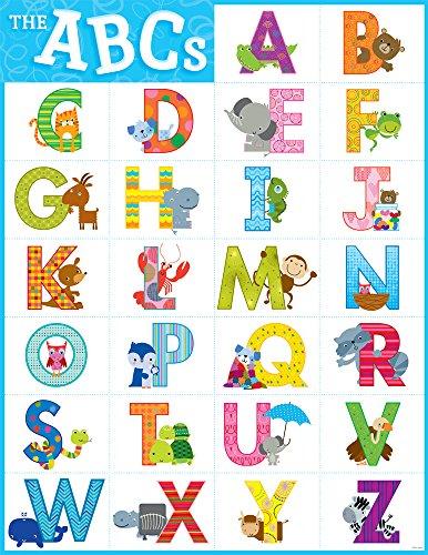 Creative Lehre Press The ABCs-Poster Diagramm (1009)