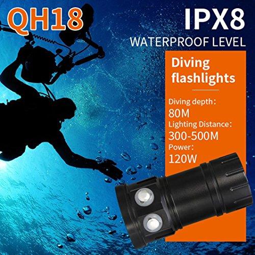 jamicy® 80 m LED étanche IPX8, lampe photo Lumière sous l'eau Lampe