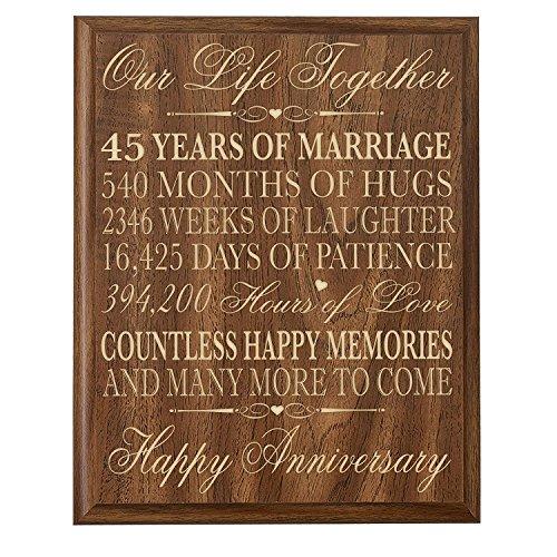 Eltern 45. Hochzeitstag Wandschild Geschenke für Paar 45. Jahrestag Geschenke für SIE 45. Hochzeitstag Geschenke für ihn Wunschdaten to Remember von Dayspring Milestones (Walnuss) (Geschenke Dayspring)