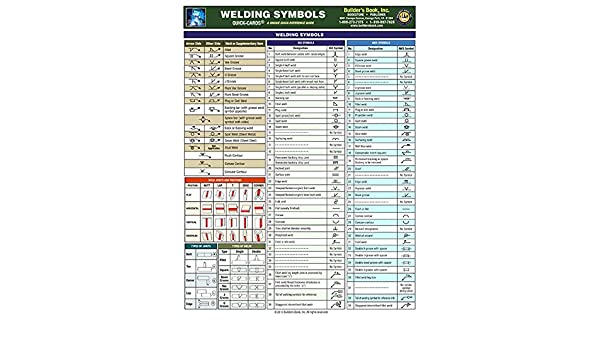 Amazon Buy Welding Symbols Quick Card Book Online At Low Prices