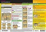 Backgammon: Backgammon-Regeln. Alle Regeln in der Übersicht. Spielbrett, Aufbau, Ablauf und Spielende. - Michael Schulze