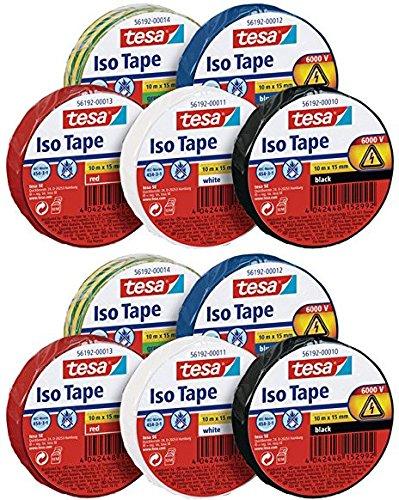 Tesa Zertifiziert nach IEC Norm 454-3-1