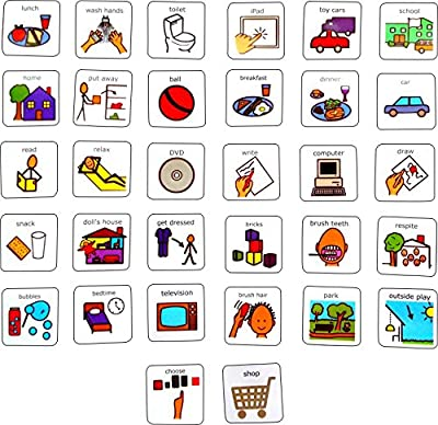 Visual Now Next and Later Board AAC (Picture Communication Symbols)