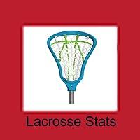 Lacrosse Stats