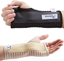 Actesso Breathable Wrist Support Brace Splint: Ideal for Carpal Tunnel, Sprains, and Tendonitis