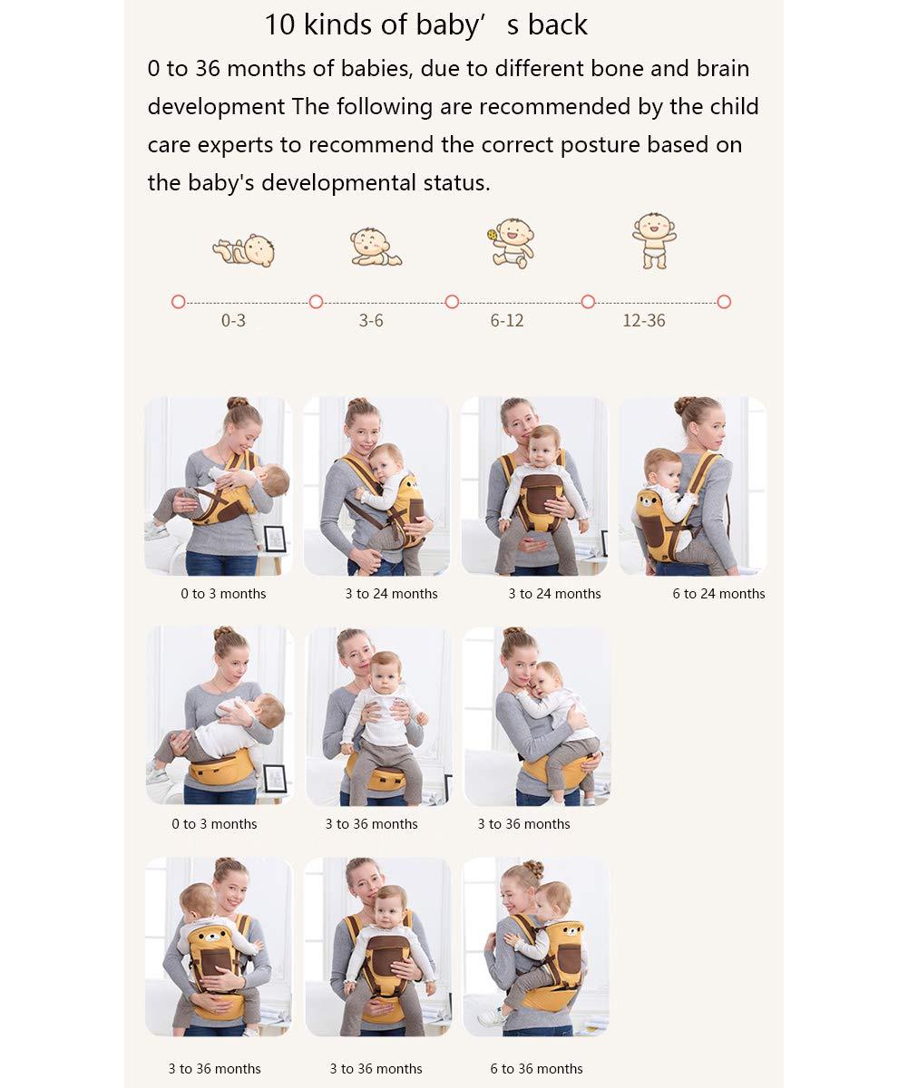61Wm8fmW62L - Happy Cherry - Portabebés Ergonómicas con Asiento de Cadera Cintura Ajustable para Bebés Recien Nacido 0-36 Meses Multifuncional
