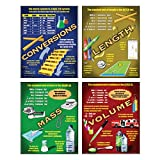 Mcdonald Publishing MC-P136 das metrische System Teaching Poster Set
