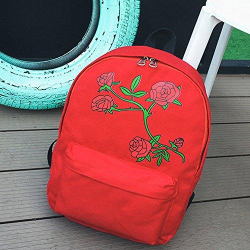 TianranRT , Damen Rucksackhandtasche Rot