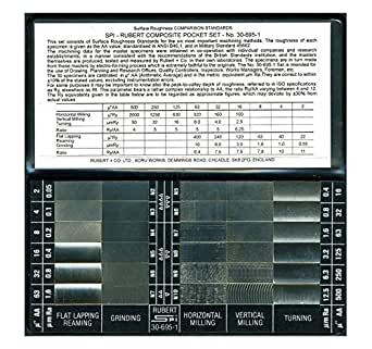 Surface roughness chart |