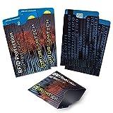 DreamTECH RFID Schutzhülle mit einzigartigem Design 5 St. Premium Kredit- und Debitkarten Diebstahlsicherung, NFC Schutz