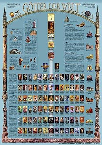 Götter der Welt - Vergleichende Darstellung der Gottesbilder in der Geschichte (Bildungsplakat 70x100cm)