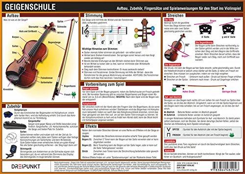 Geigenschule: Aufbau, Zubehör, Stimmung, Fingersätze und Spielanweisungen für den Start ins Violinspiel.