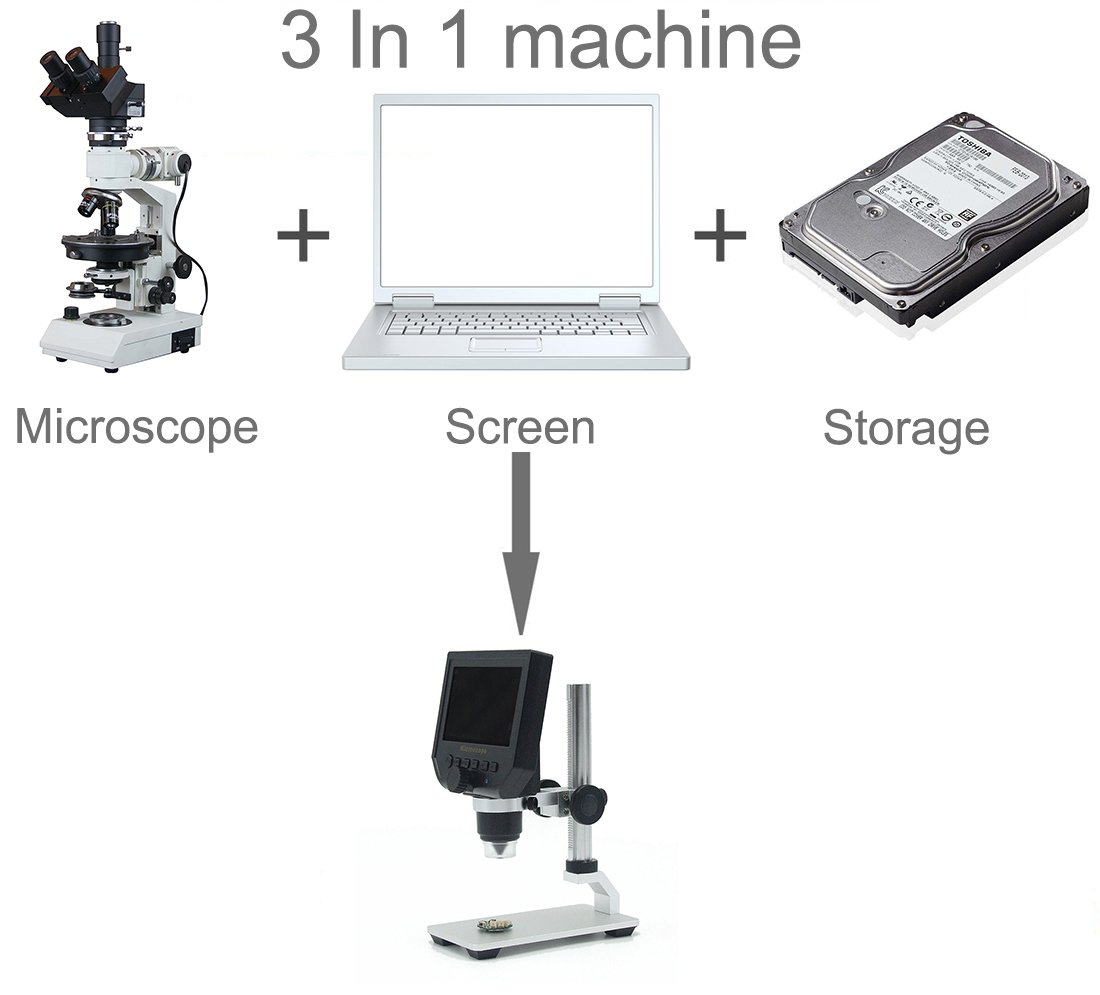 """OCGIG Portable LCD Display Digital Microscope Video Camera 4.3"""" HD LED 3.6MP with 1080P/720P/VGA Stereo Camera Vedio Microscope and Metal Bracket for QC/Industrial/Collection Inspection Multi Use Smart Microscope"""