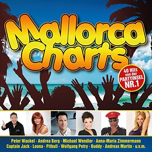 Mallorca Charts