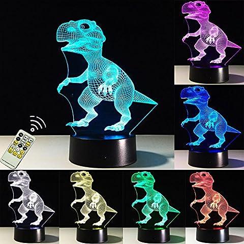 3D-Visualisierung Erstaunlich leuchten LED Lampen-Nachtlicht -Birne - Kunst Skulptur leuchtet im produziert einzigartige Lichteffekte Cartoon und 3D-Visualisierung erstaunliche optische Täuschung Sieben Farben verwandeln