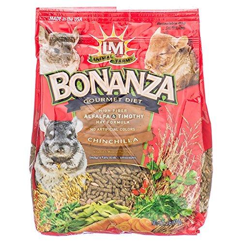 bonanza-chinchilla