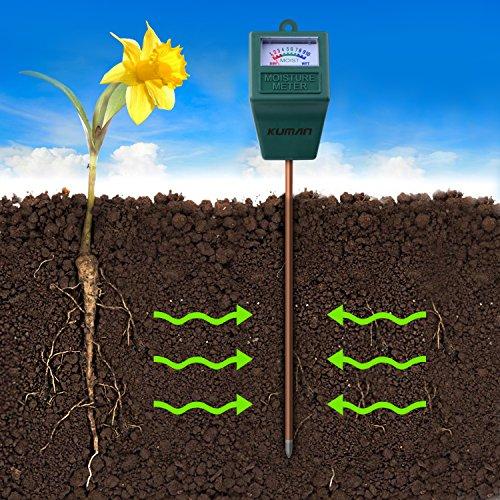 Kuman Bodentester digitales Bodenmessgerät für Pflanzen S10 Soil Moisture Sensor Meter, Hygrometer Soil Water Monitor for Garden, Farm, Lawn Plants Indoor & Outdoor(No Battery