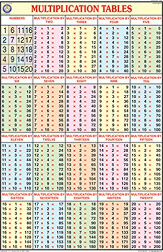Number names worksheets maths table 1 to 20 free for Table 1 to 20
