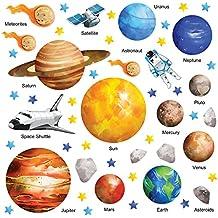 GET STICKING DECOR® Educativo Sistema Solar, Espacio, Pegatinas De Pared/ Calcomanías Colección, WaterCSpace SSYS.2, Vinilo Removible Brillante, Multi Color. (Large)