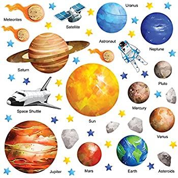 GET STICKING DÉCOR® EDUCATIONAL SPACE PLANET SOLAR SYSTEM WALL STICKERS  COLLECTION, WaterCSpace SSYS. Part 18