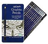MONT MARTE Matite Grafite Set - 12 pezzi - Ideale per Scrittura, Disegno Tecnico, Schizzo - Matite in Piombo Grigio - Perfetto per Principianti, Professionisti e Artisti - Set da Disegno professionale