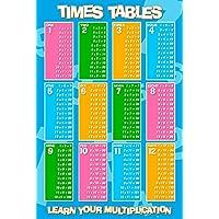 Amazon.es: Las tablas de multiplicar: Hogar y cocina