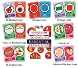 #2: SYGA English Essential Flash Cards 100 Cards For Kids child To Learn English cards