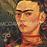 Frida Self Portrait with a Monkey, 1940 (detail) Poster Print (12 x 12)