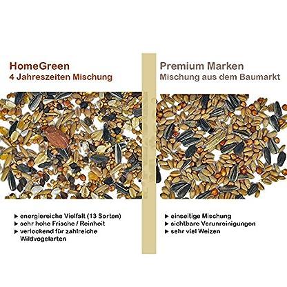 HomeGreen Wild Bird Food, with sunflower seeds 3900g 3