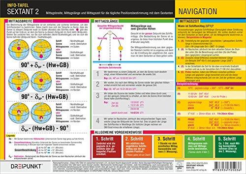 Sextant 2: Mittagsbreite, Mittagslänge und Mittagszeit für die tägliche Positionsbestimmung