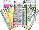 Beatmungs-Karten-Set - classic 2016 (5er-Set) - Medizinische Taschen-Karte: Bestehend aus: Beatmung - Beatmungsformen, Indikationen, ... & Differentialdiagnose - Beatmung - Leitfaden