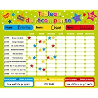 Magnetic Reward/Star Chart suitable for upto 3 children. Rigid board 40 x 30cm with hanging loop