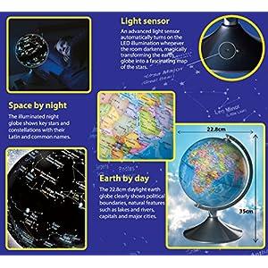 Eureka! – 2 En el Globo, la Tierra y la Constelación de la Luz con sensor (importado de Inglaterra)