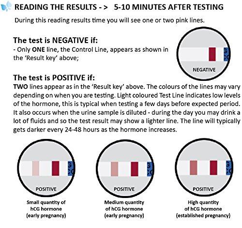CASSANOVUM-Early-Detection-Pregnancy-Test-10mIUml-sensitive-ULTRA-WIDE-5mm-25-Strip-Tests