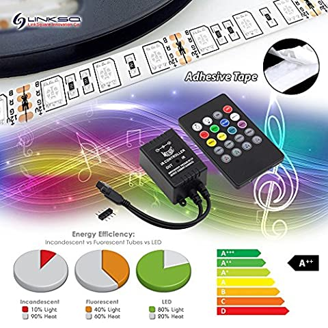 LinkSquare (1m / 2m / 3m / 4m / 5m) Mehrfarbig 5050 (60LEDs/m) DC 12V Wasserdicht IP65 SMD LED RGB Flexibel Selbstklebend Klebeband Lampe Licht Fee Beleuchtung Strip Streifen Band Leiste mit 20 Key Tasten IR Fernbedienung und DC12V 6A 72W Musik Audio Schall Sensor Controller Steuergerät Dimmer Empfänger Regler (3 (Led Ultra Bright Streifen)