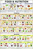 Food & Vitamin Chart