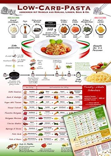 Preisvergleich Produktbild Low-Carb-Pasta: Abnehmen mit Nudeln aus Konjak (Shirataki), Linsen, Soja & Co. (2017) Rezepte mit Fisch und Fleisch Schlank mit Nudeln. Endlich wieder ... genießen mit wenig Kohlenhydraten!