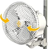 20w - Oscillating Monkey Fan - 15cm Pole Mounted