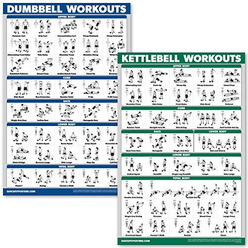 "QuickFit Kurzhanteltraining und Kugelhantel-Übungsposter-Set - laminiertes 2 Diagramm-Set - Kurzhantel-Übungen & Kugelhantel-Workouts, Laminated, 18\"" x 27\"""