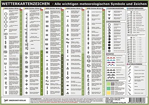 Wetterkartenzeichen: Alle wichtigen meteorologischen Symbole und Zeichen