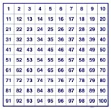"School Speciality 1-100 Number Board Set, 10-3/4"" x 10-3/4"" Size (Set of 10)"