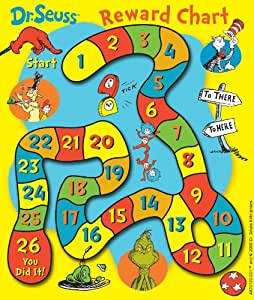 Eureka Dr. Seuss Game Mini Reward Charts With Stickers Package of 36 (837013)