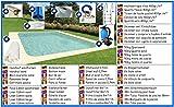 Stahlwandbecken Mega Set rechteck sandfarben 3,50m x 7,00m x 1,50m Folie 0,8mm Pool Pools Rechteckbecken Rechteckpool