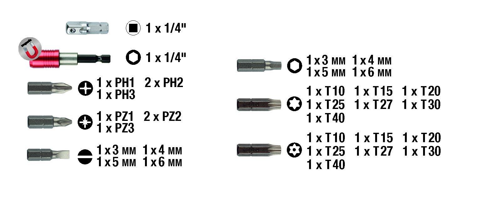 61aylR0MaCL - KWB GERMANY GMBH 118490 - Bit box con puntas de 32 piezas, acero al cromo-vanadio
