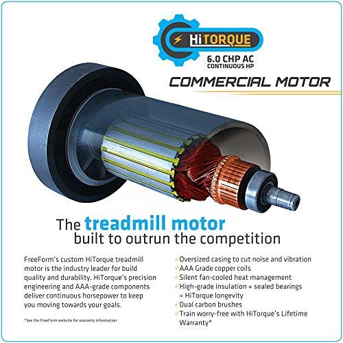 FreeForm-F2000-6-HP-Commercial-Treadmill-22-kmh-18-Levels-Lifetime-Frame-10-Year-Motor-Installation
