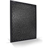 Philips NanoProtect Filter Active Carbon FY2420; AC2882, AC2885, AC2887, A2889, AC2892, Series 3000 & 3000i; FY2420/30