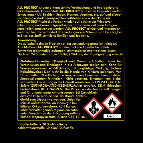 All-Protect-300-ml-Cabrio-tetto-impermeabilizzazione
